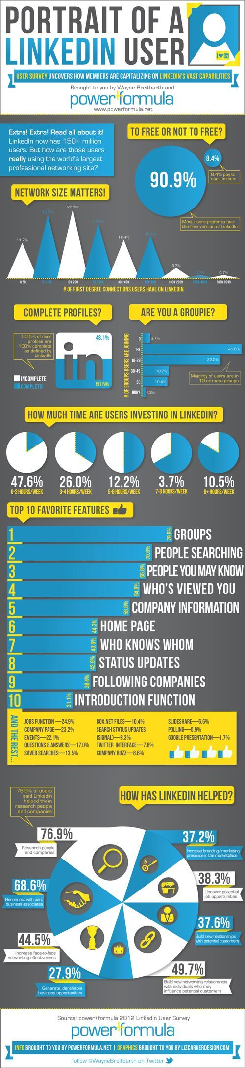 Gasp blog linkedin infographic